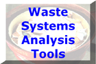 Waste Analysis Tools
